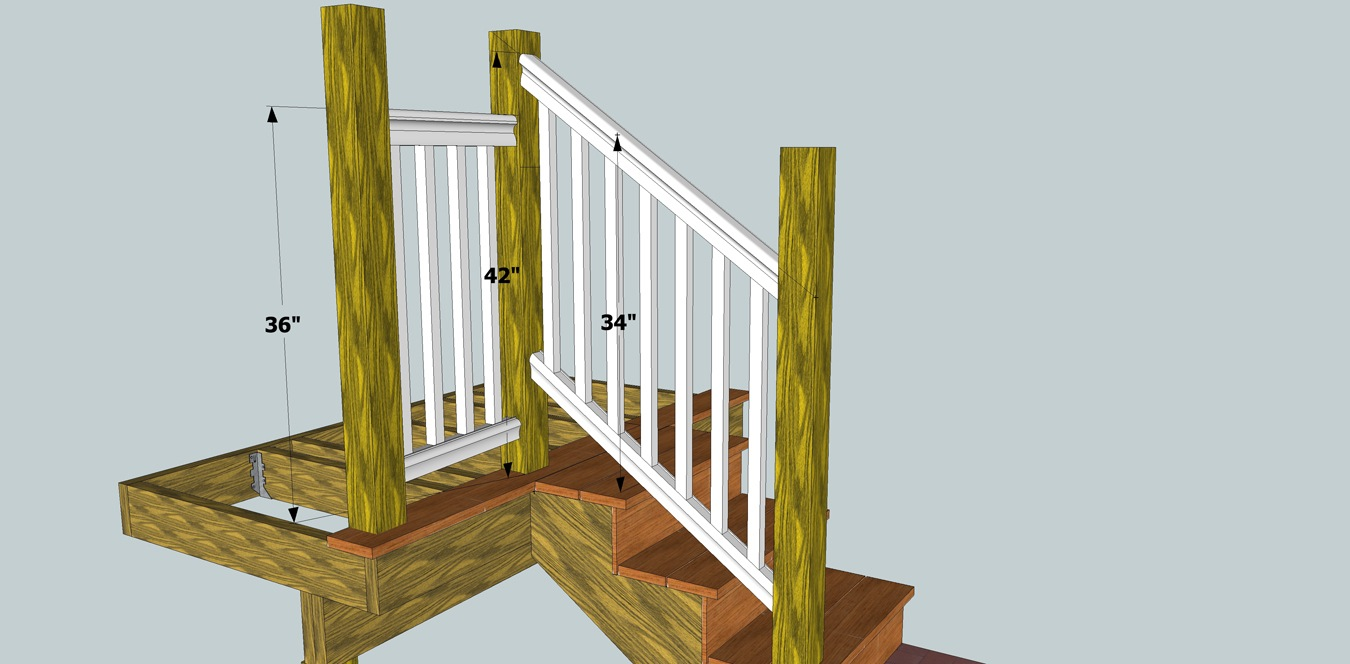 Height Without Railing Railing Ideas for Your Home Design