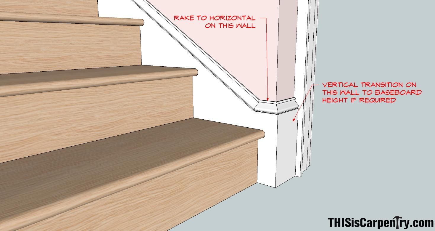 Raked Baseboard Returns Thisiscarpentry