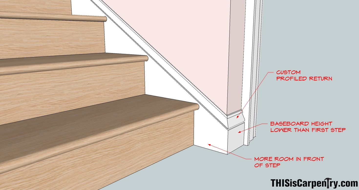 Raked baseboard returns thisiscarpentry Baseboard height