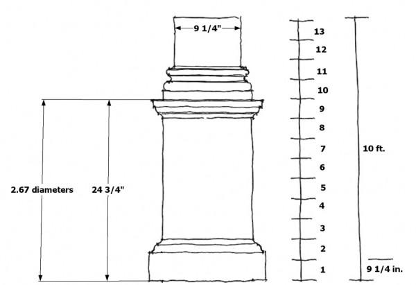 4_Column-Pedestal_2d_1-e1288110164893.jp