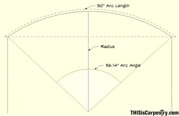 how to find angle of arc length