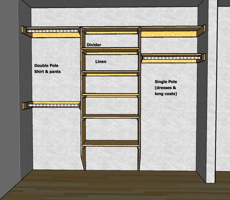 Closet Shelving Layout & Design | THISisCarpentry