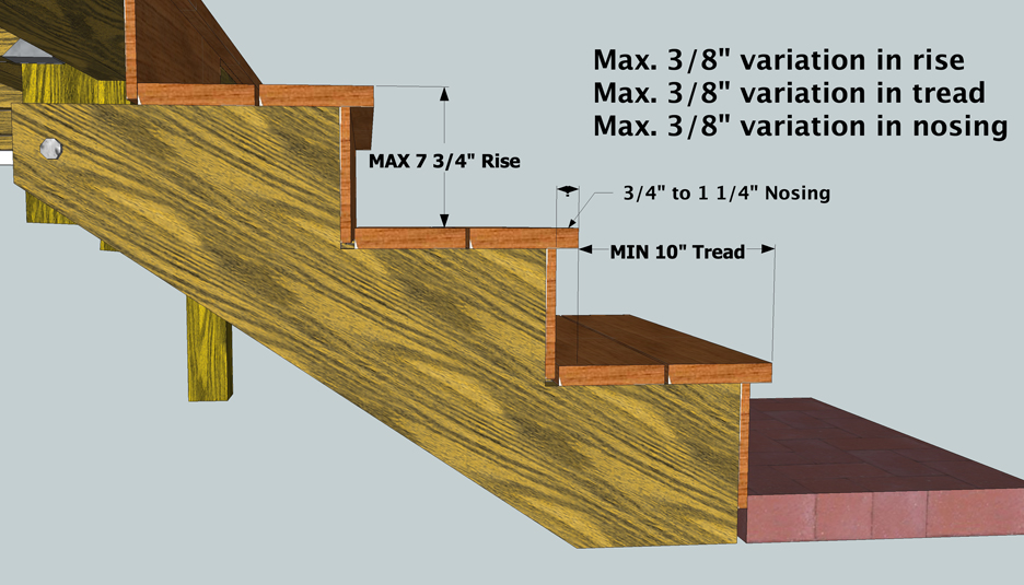 standard deck step dimensions 1