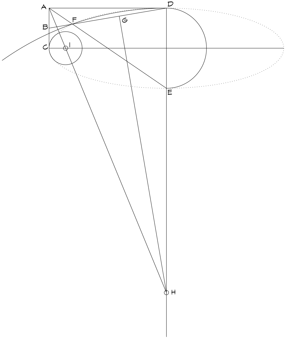 They Follow The Ellipse Very Closely, But Seem To Be Missing A Possible  Extra Center? A Five Centered Approximation? Here Is An Example,