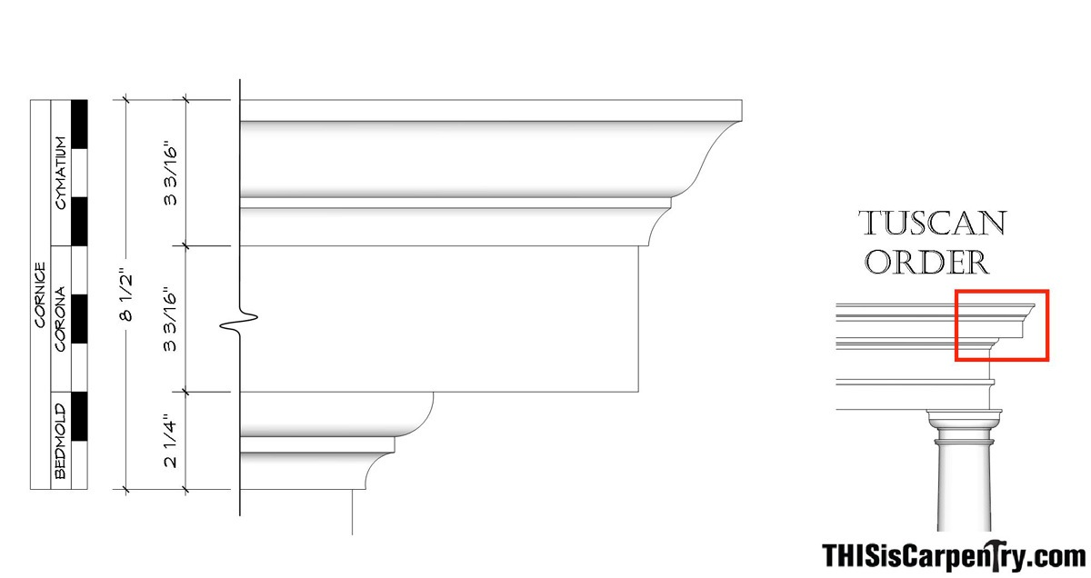 The magical entablature thisiscarpentry for Standard crown molding size