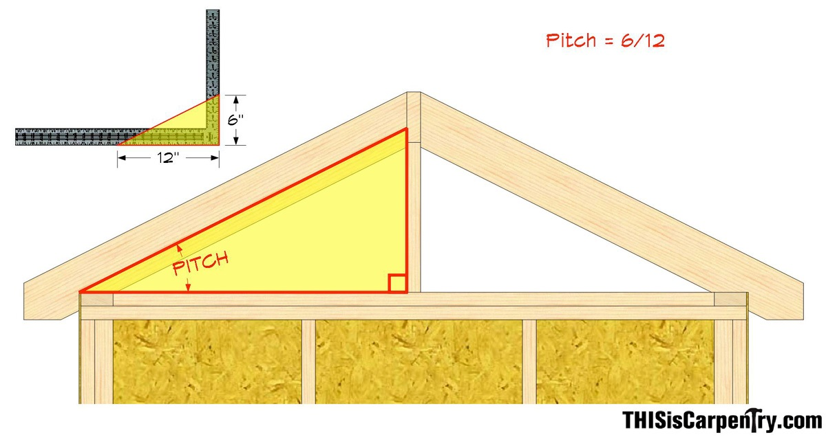 Common rafter framing thisiscarpentry for 12 6 roof pitch