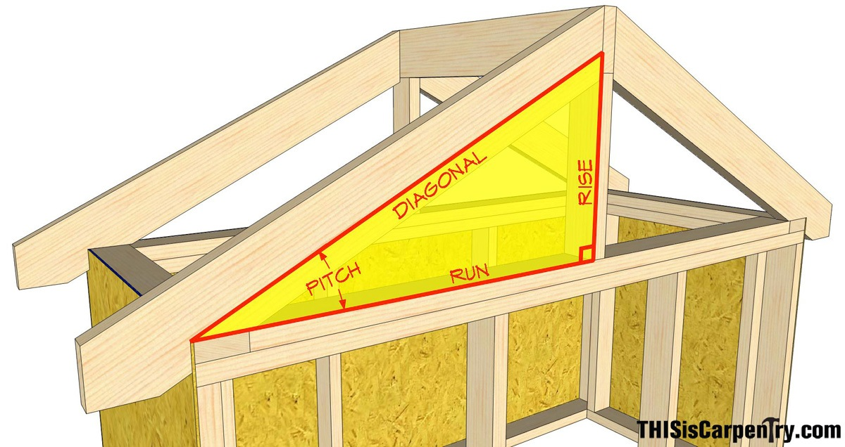 Common rafter framing thisiscarpentry for House roof construction
