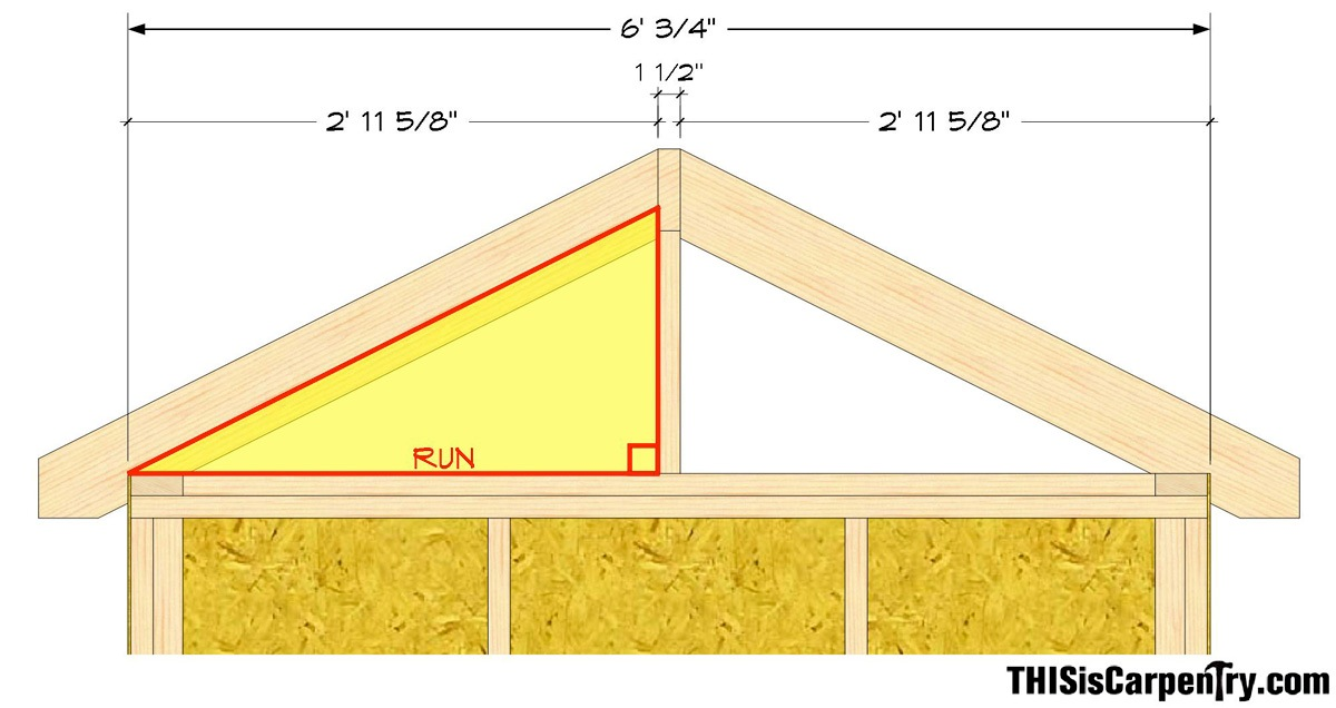 Common Rafter Framing on Roof Rafter Birdsmouth Template