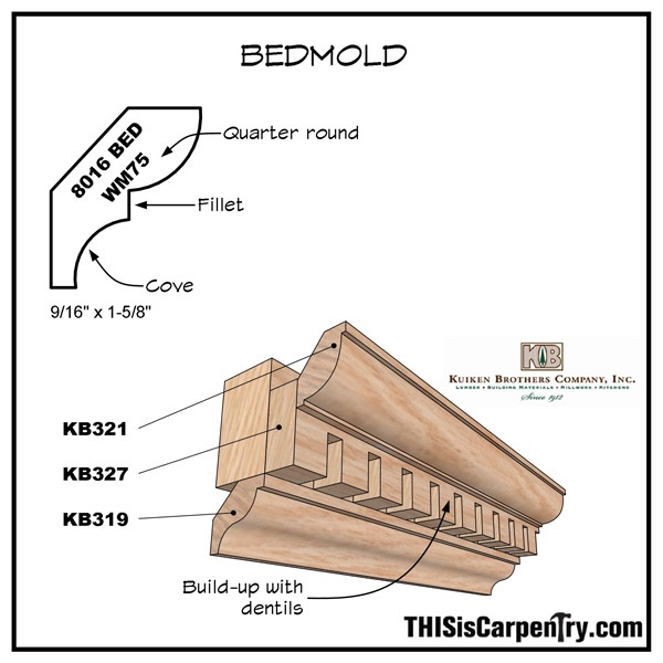 Bedmold2_1
