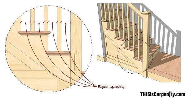 Building a Housed Newel  THISisCarpentry  floor