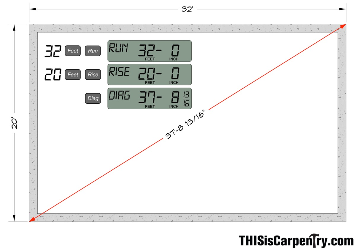 Finding the right angle thisiscarpentry for Building calculations