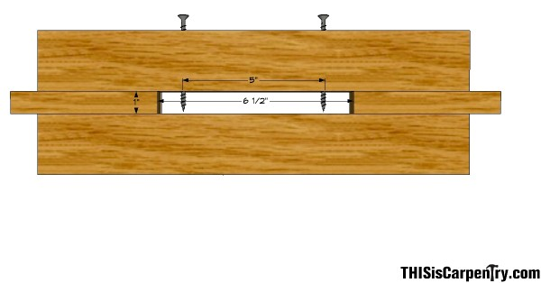 Router Template 1-1