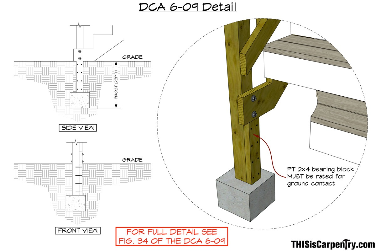 Octagonal Houses Bottom Stair Post And Stringer Deck Connections