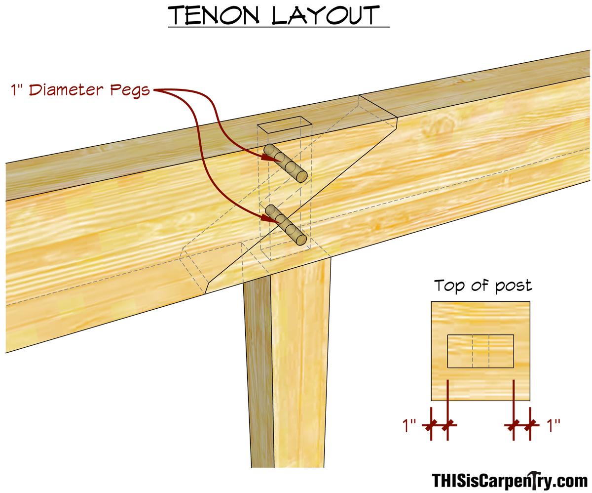 tenon-1