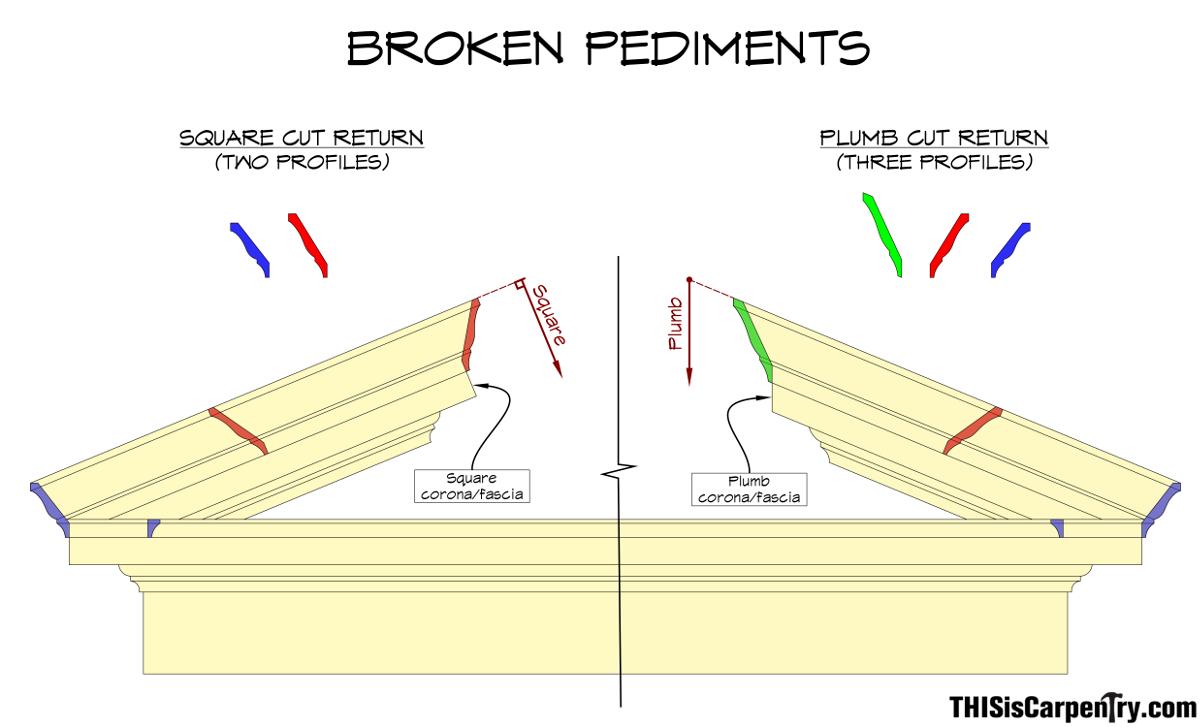 Broken Pediments-1
