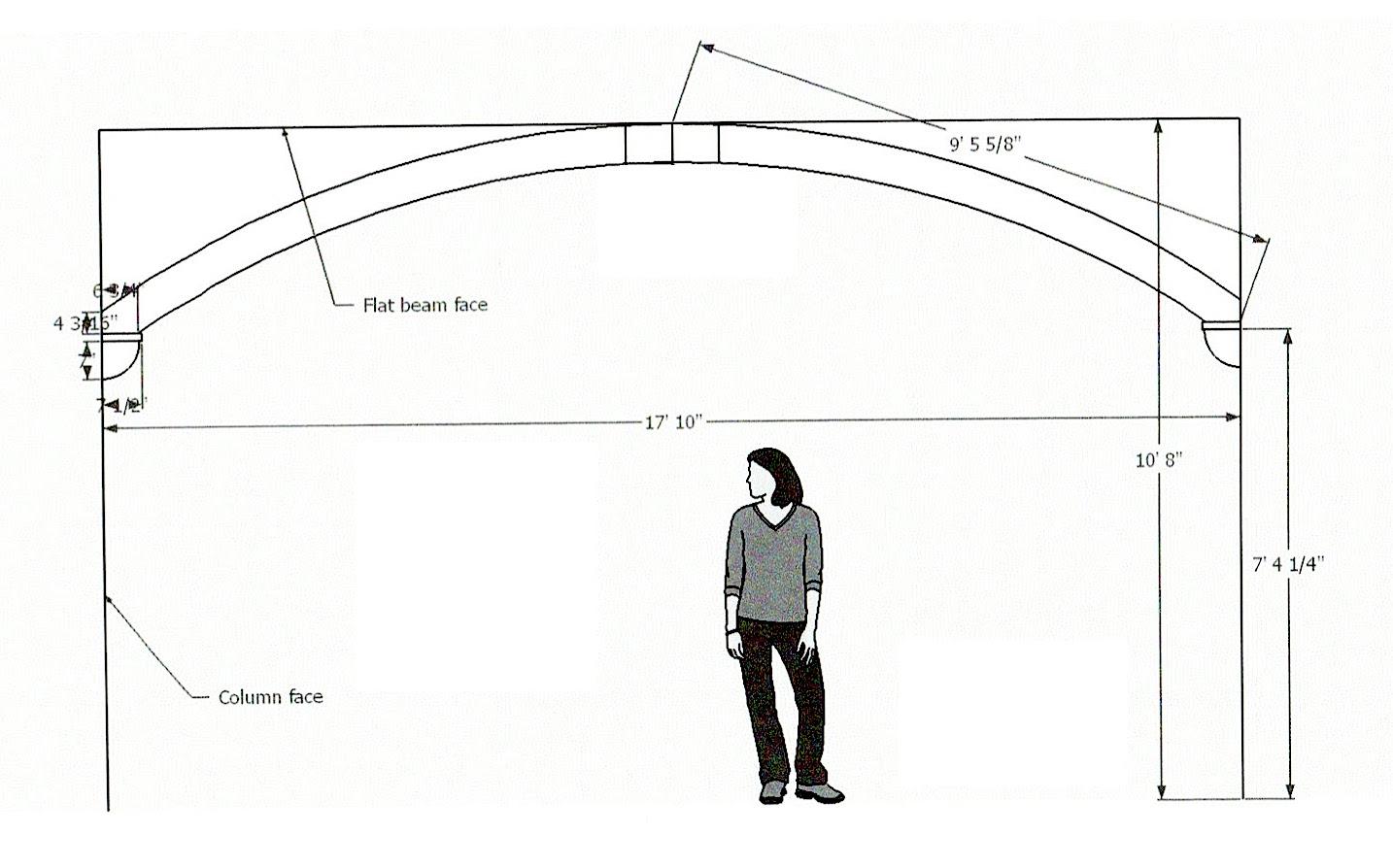 diagram 7-1