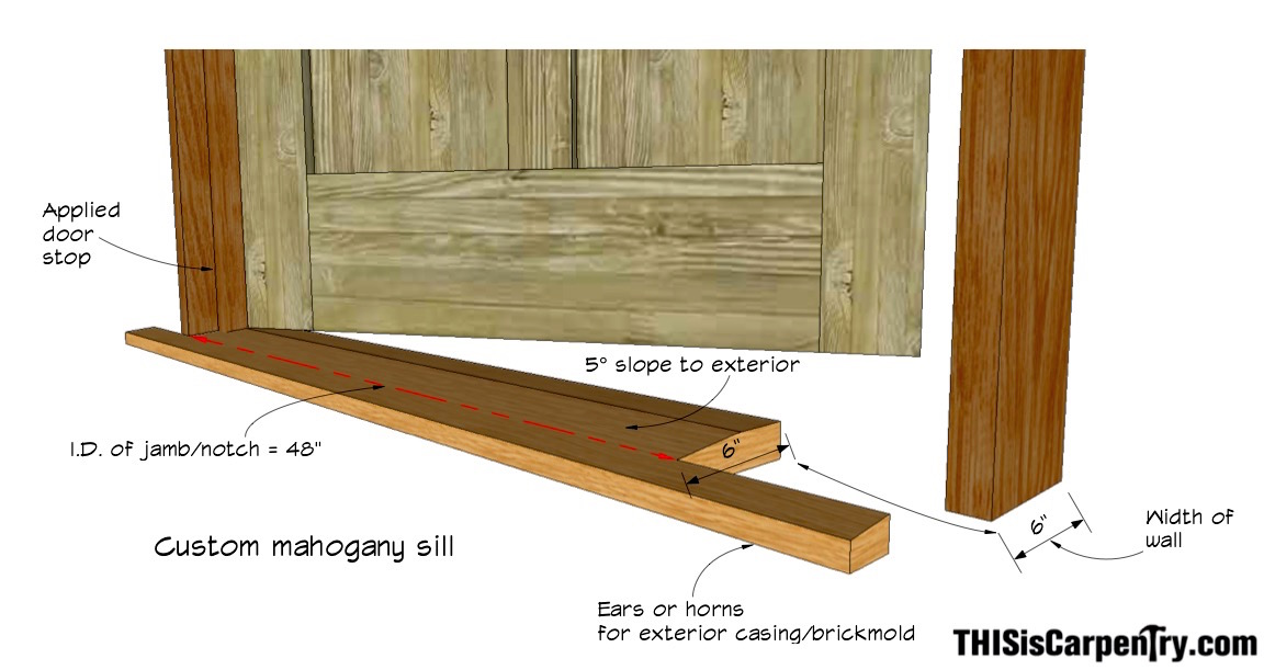 Level Threshold Openings An Easy Method Of Ensuring Damp Door Sill Detail Slimline Glass Door