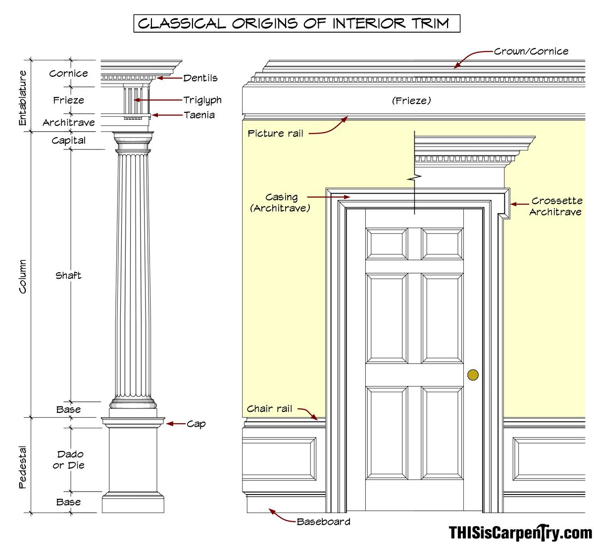 Fig.04-Classical Origins(2)-1