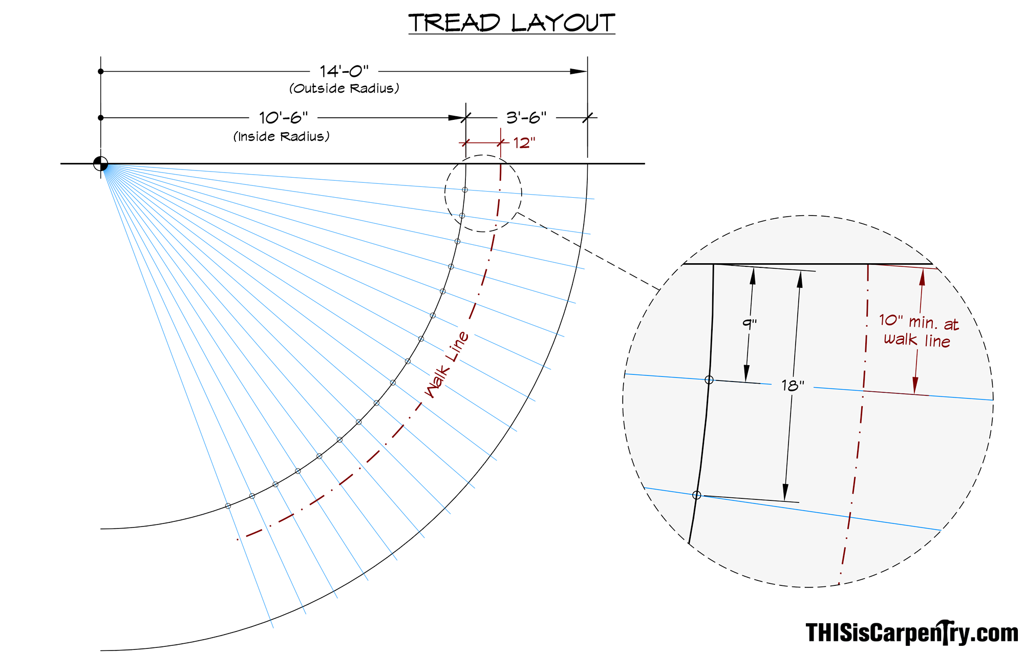 Tread layout-1