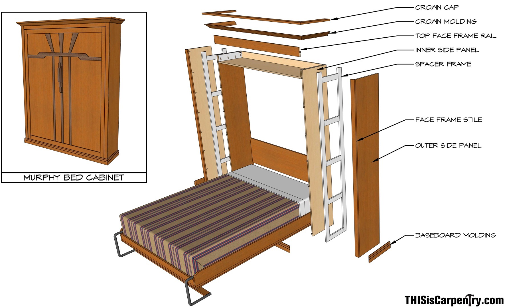 Picture of: Making A Murphy Bed Thisiscarpentry
